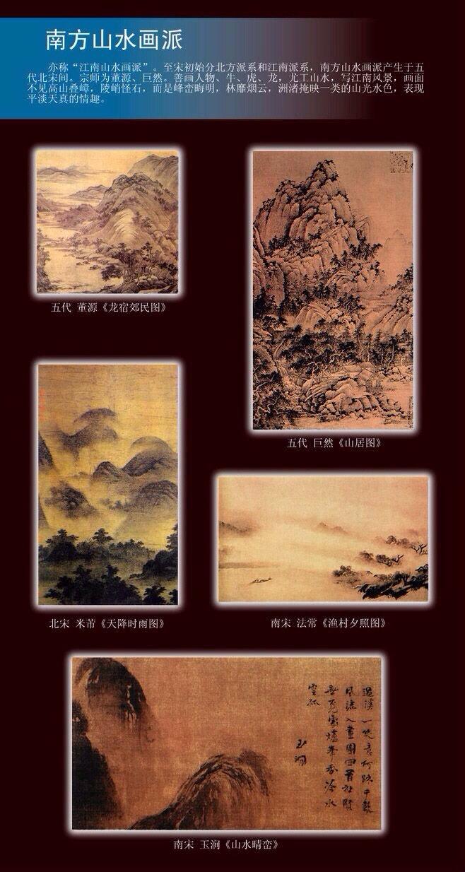中国画各大流派图详解,收藏学习