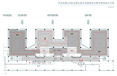 如何合理设置美术馆展线