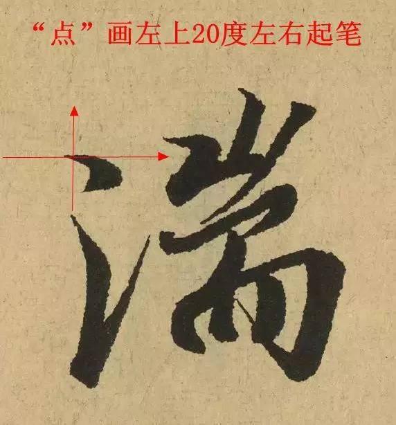 从兰亭序看王羲之起笔角度