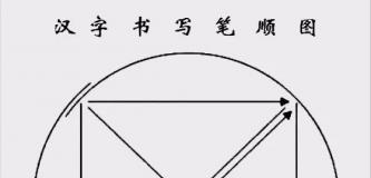 【书法研究】《汉字书写笔顺图》与右手执笔