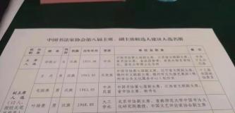 快讯:中国书协第八次全国代表大会第八届主席、副主席、理事会理事候选人建议人选名单